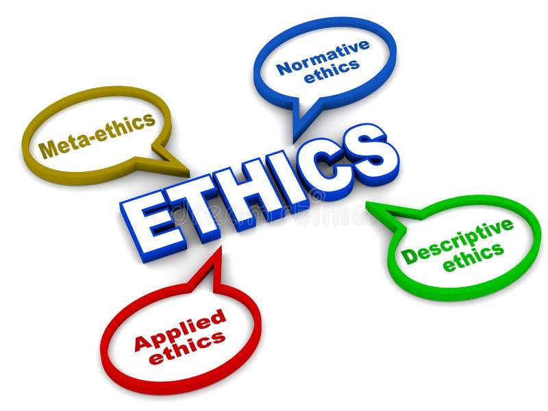 Éticas ilustração stock