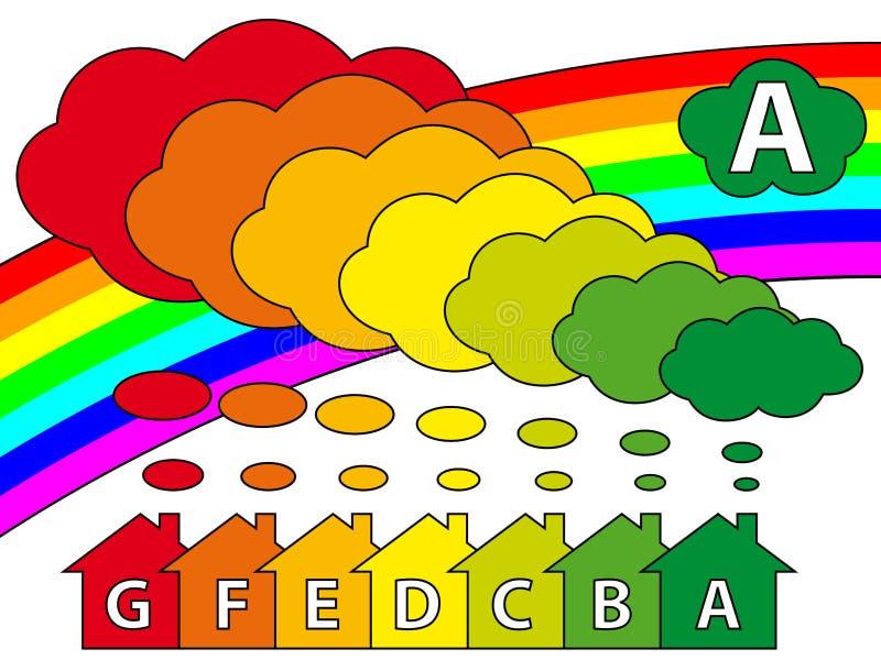 Étiquette d'énergie de maison d'Eco - concept de vecteur illustration libre de droits
