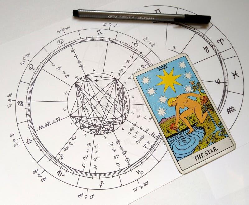 Étoile de Natal Chart Tarot Card The d'astrologie illustration libre de droits