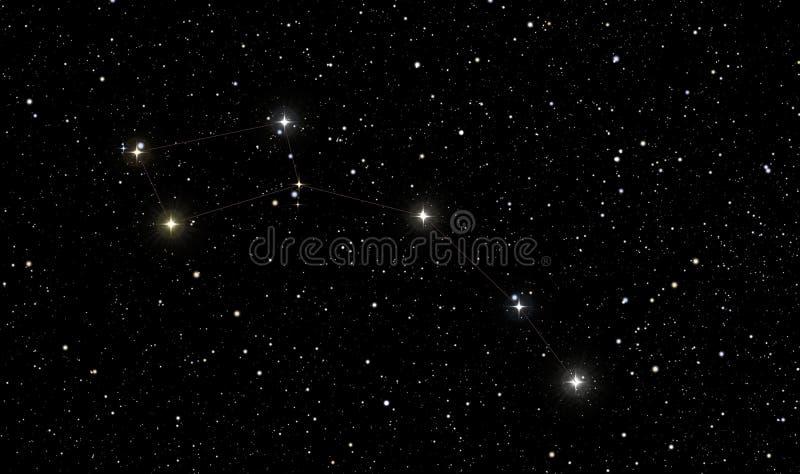 Étoile du nord dans la constellation d'Ursa Minor illustration libre de droits