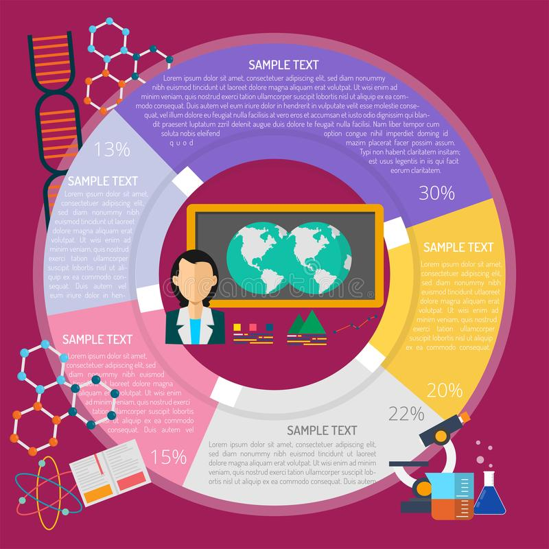 Étude de la géographie Infographic illustration libre de droits