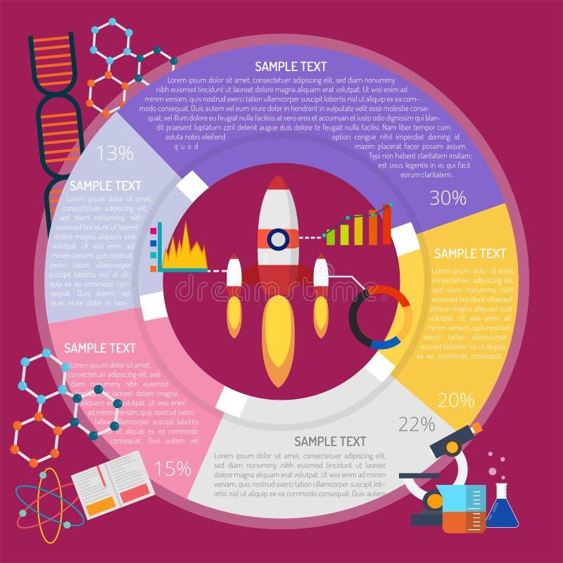 Étude des caractéristiques Infographic illustration stock
