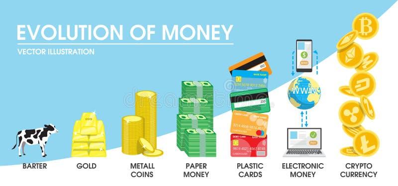 Évolution d'illustration de vecteur de concept d'argent illustration libre de droits