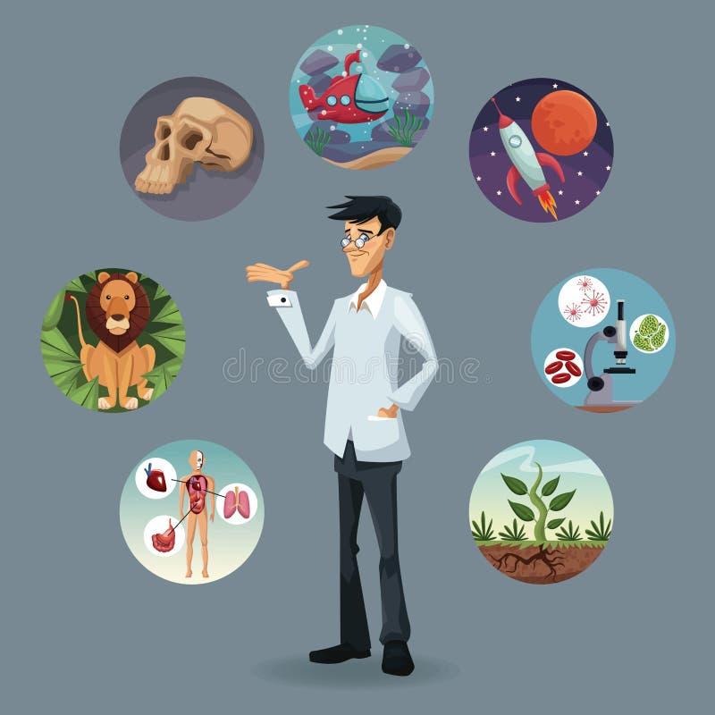 Évolution réaliste du monde d'icônes d'affiche de couleur autour de scientifique illustration stock
