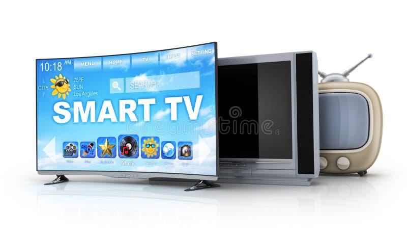 Évolution TV de rangée illustration stock