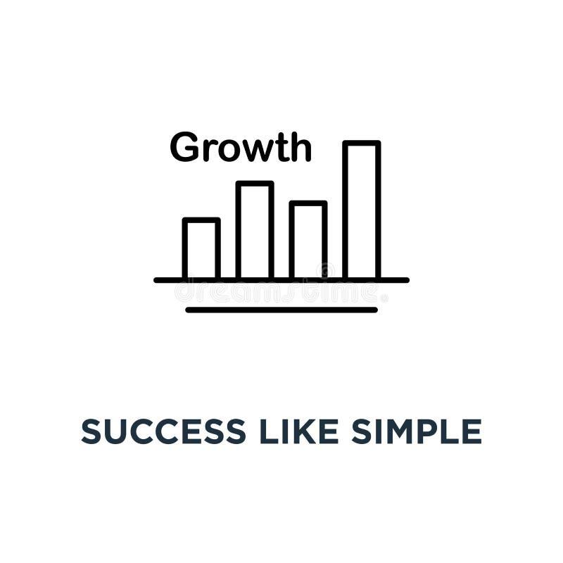 éxito como el icono fino simple del crecimiento, concepto de diseño del arte gráfico del logotipo del incremento de la tendencia  stock de ilustración
