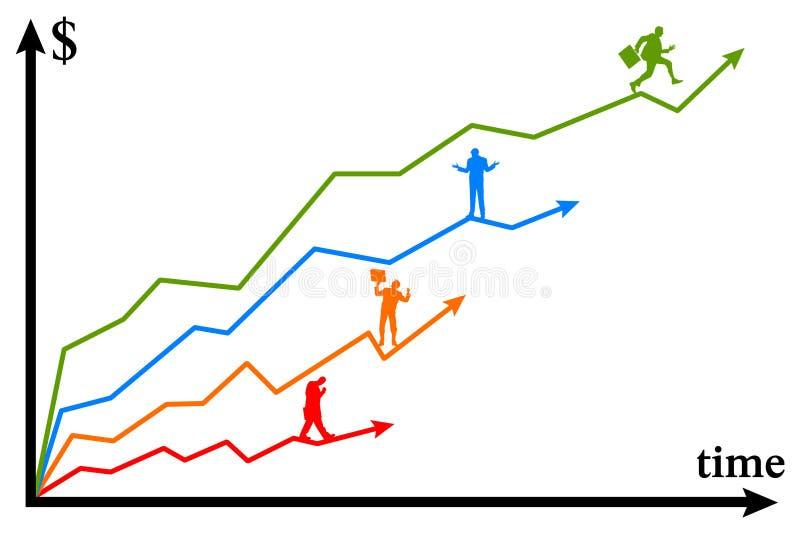 Éxito del beneficio stock de ilustración