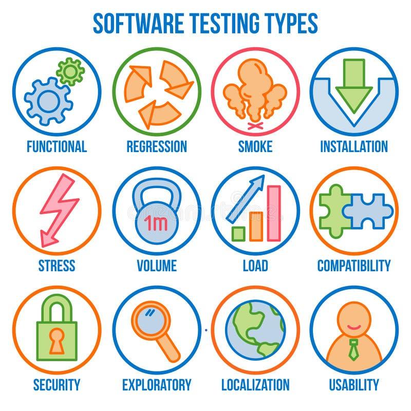 Ícone ajustado com tipos de testes do software, ícones lineares, vetor ilustração do vetor
