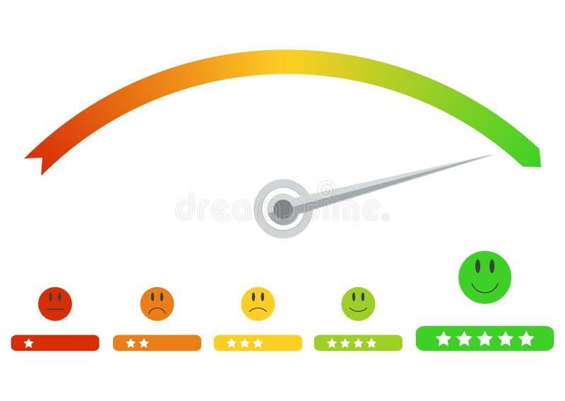 ícone Caras do emoticon do feedback, grupo liso do ícone ilustração stock