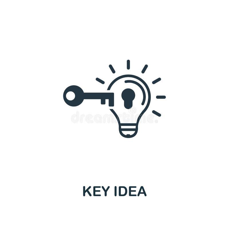 Ícone chave da ideia Projeto superior do estilo de anunciar a coleção do ícone UI e UX Ícone chave perfeito para o design web, ap ilustração do vetor
