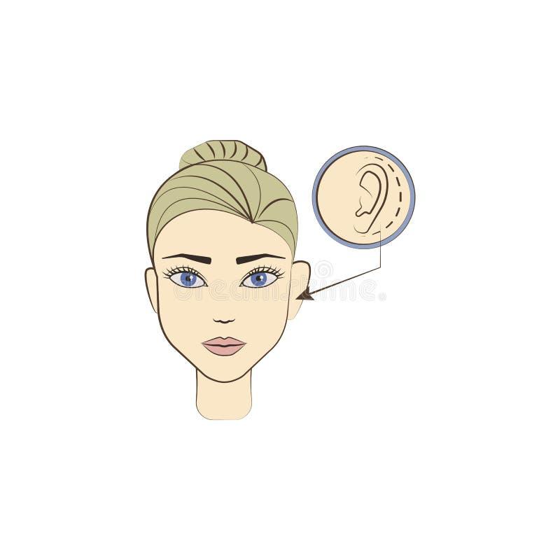 ícone colorido operação da orelha Elemento da beleza e do ícone antienvelhecimento para apps móveis do conceito e da Web O ícone  ilustração royalty free