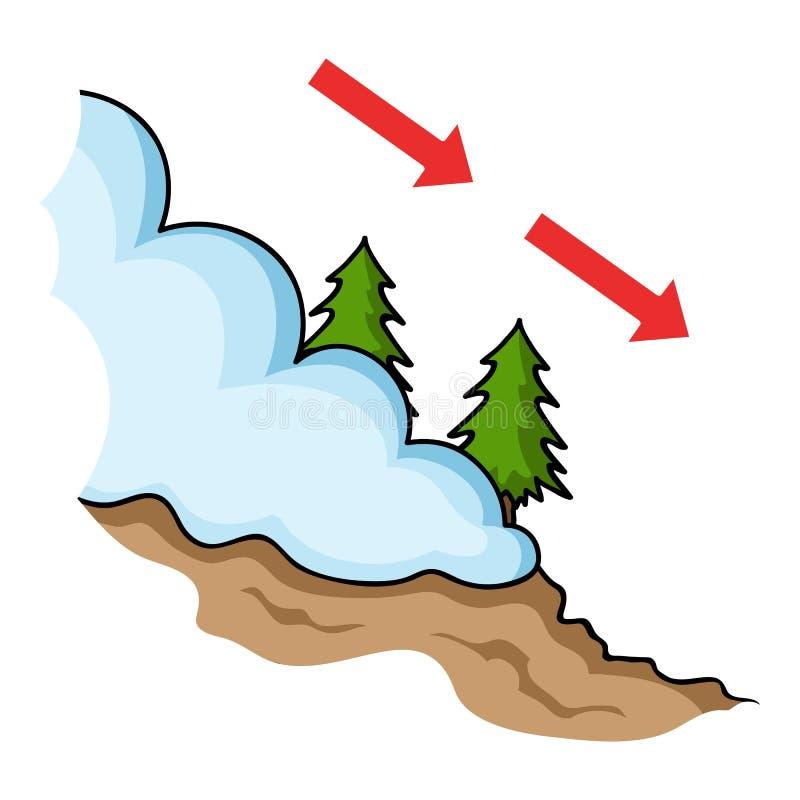 Ícone da avalancha no estilo dos desenhos animados isolado no fundo branco Ilustração do vetor do estoque do símbolo da estância  ilustração royalty free