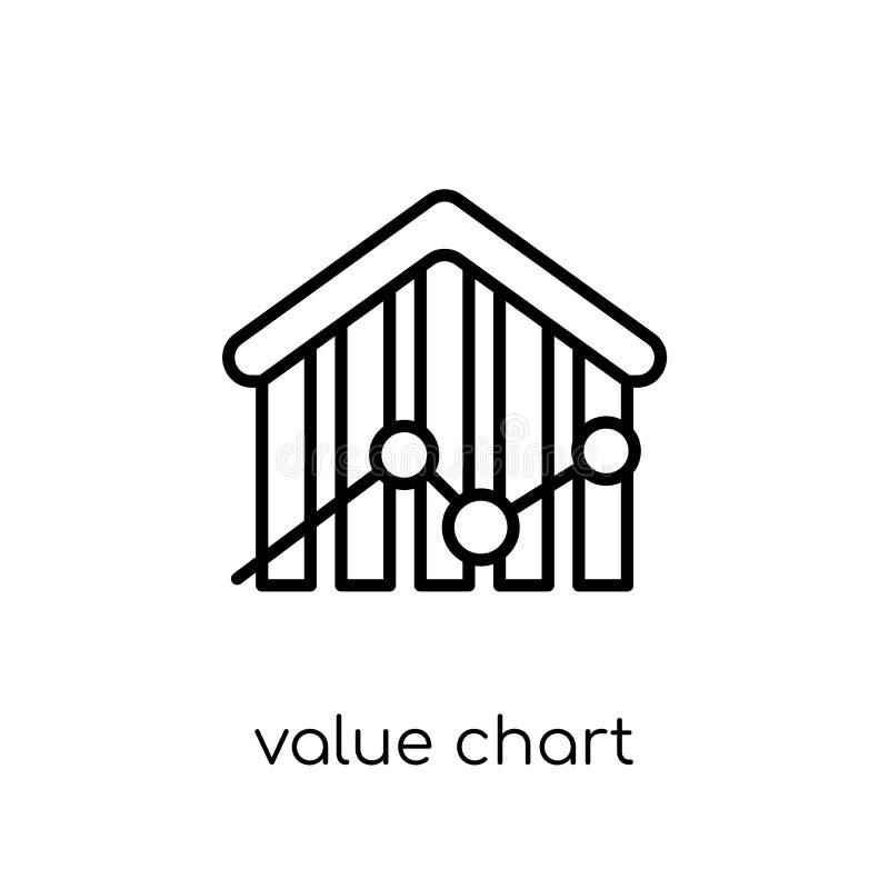 Ícone da carta do valor Carta linear lisa moderna na moda i do valor do vetor ilustração royalty free