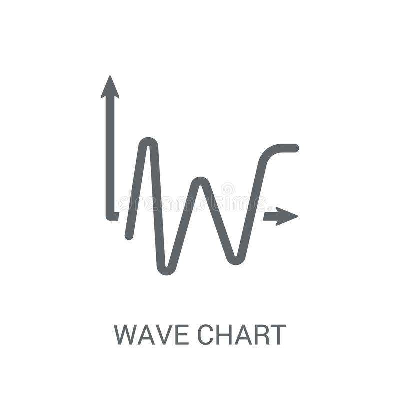 Ícone da carta da onda  ilustração stock