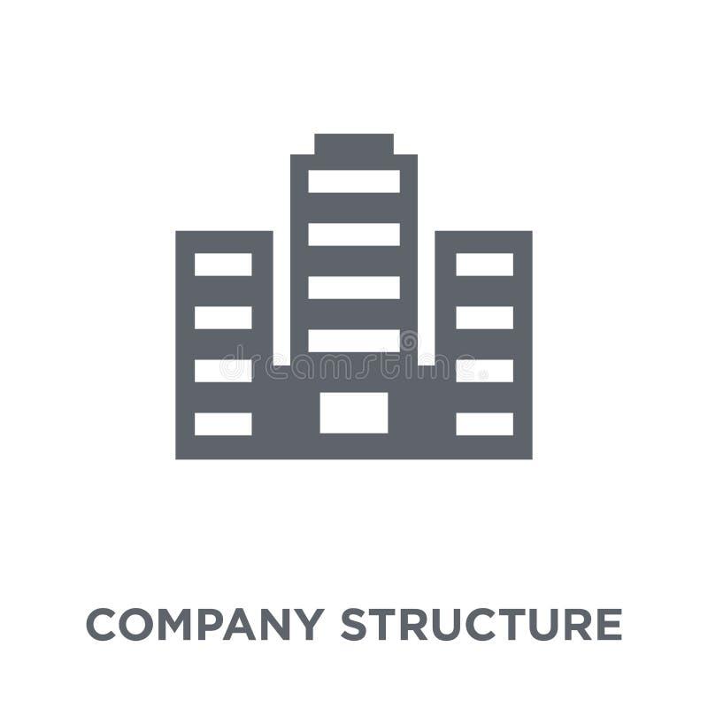 ícone da estrutura da empresa da coleção dos recursos humanos ilustração stock