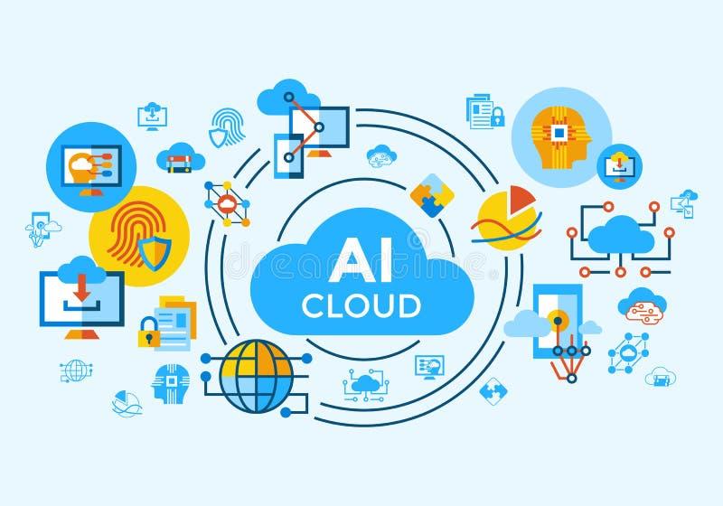 Ícone da nuvem da inteligência artificial do vetor de Digitas ilustração stock