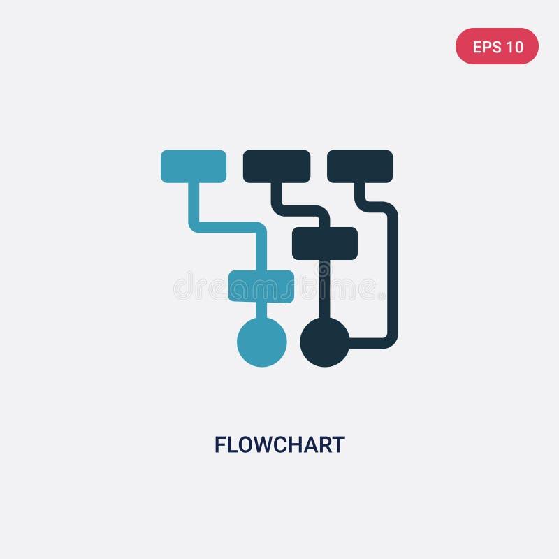 Ícone de duas cores do vetor do fluxograma do conceito de programação o símbolo azul isolado do sinal do vetor do fluxograma pode ilustração stock