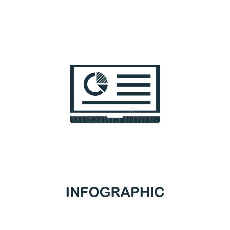 Ícone de Infographic Projeto criativo do elemento da coleção satisfeita dos ícones Ícone perfeito para o design web, apps de Info ilustração do vetor
