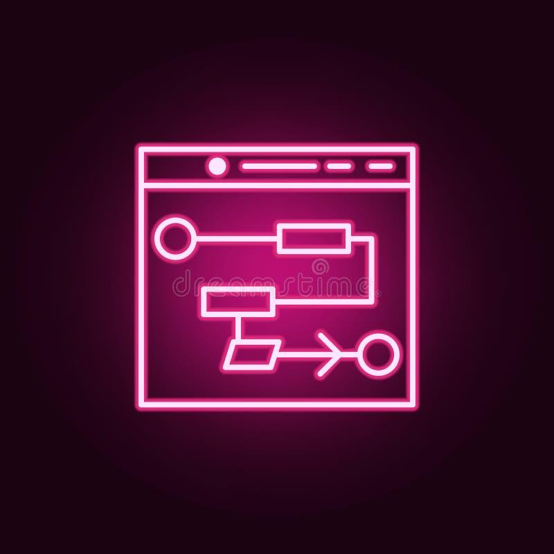 Ícone de néon da inteligência artificial do algoritmo Elementos do grupo da inteligência artificial Ícone simples para Web site,  ilustração royalty free