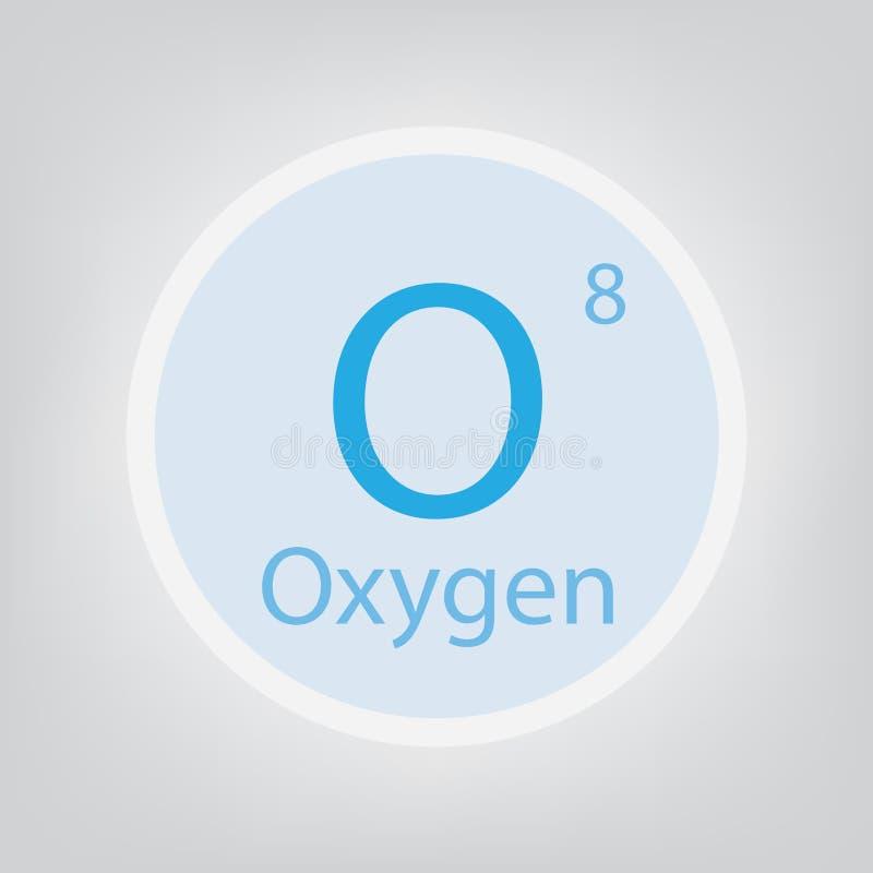 Ícone do elemento químico do oxigênio O ilustração do vetor