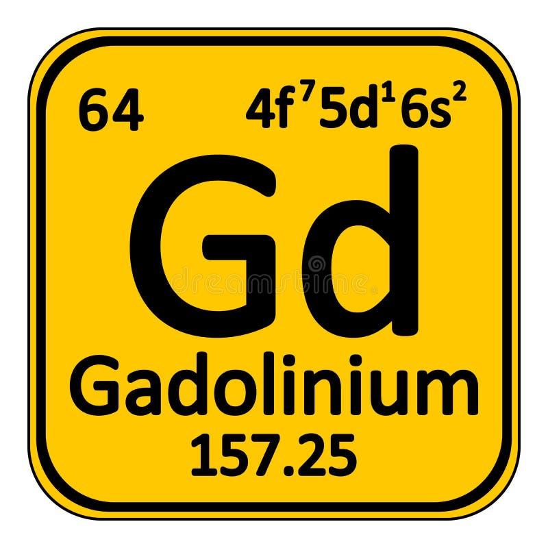 Ícone do gadolínio do elemento de tabela periódica ilustração royalty free