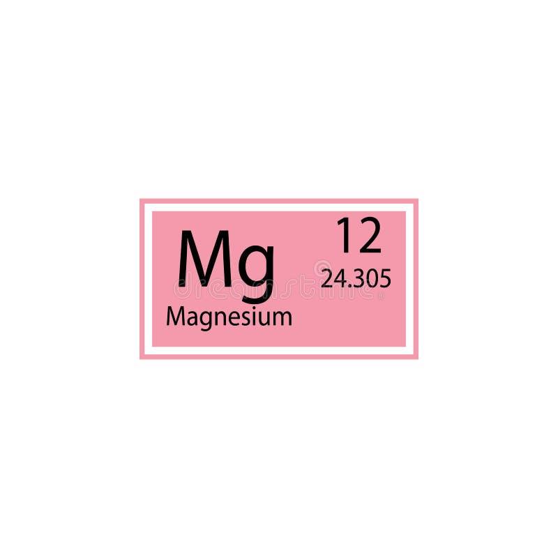 Ícone do magnésio do elemento de tabela periódica Elemento do ícone químico do sinal Ícone superior do projeto gráfico da qualida ilustração do vetor