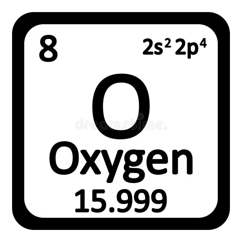 Ícone do oxigênio do elemento de tabela periódica ilustração royalty free