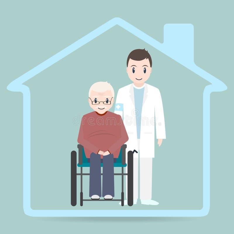 Ícone do sinal do lar de idosos, doutor e homem idoso sentando-se na cadeira de rodas ilustração royalty free