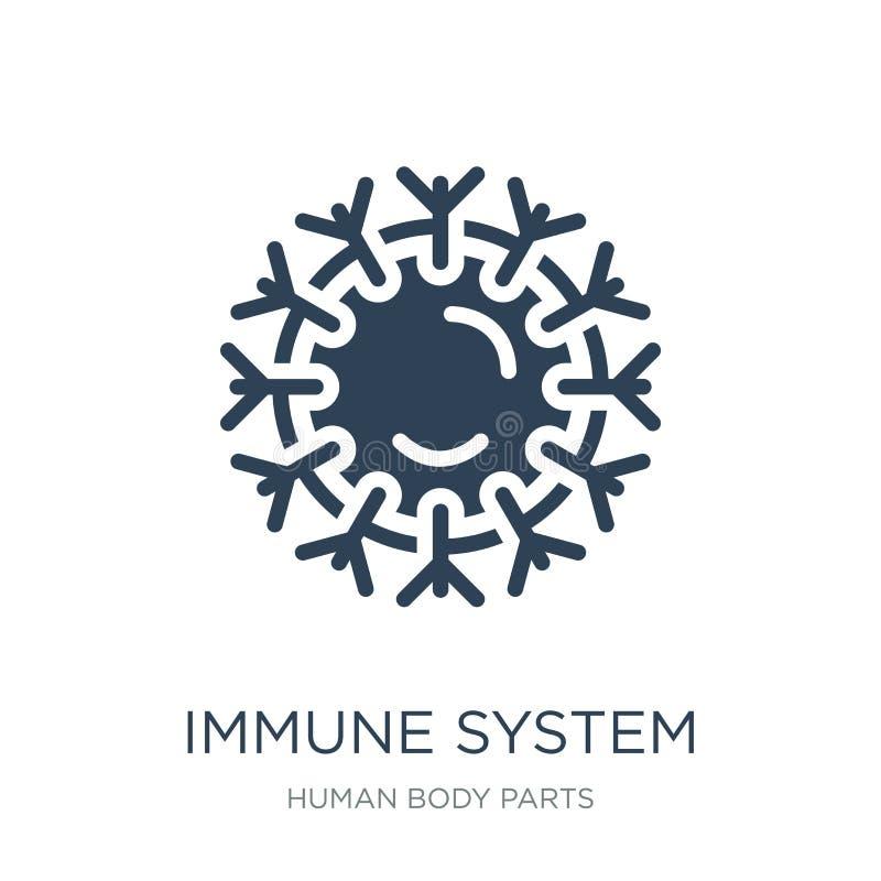 ícone do sistema imunitário no estilo na moda do projeto Ícone do sistema imunitário isolado no fundo branco ícone do vetor do si ilustração stock