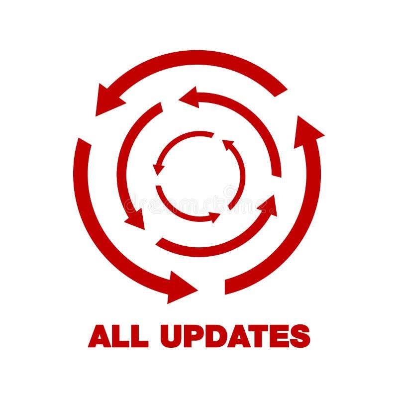 Ícone do software da atualização conceito do ícone do progresso da aplicação da atualização, para o gráfico e o design web ilustração do vetor