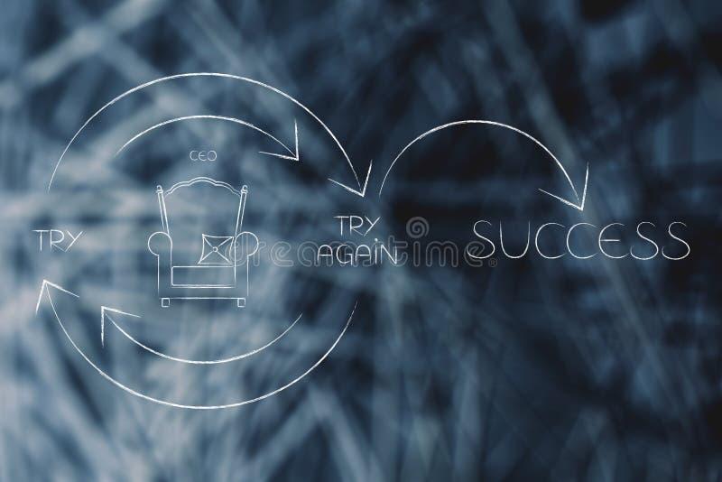 Ícone do trono do CEO na tentativa e na tentativa outra vez até o gráfico do sucesso com ilustração royalty free