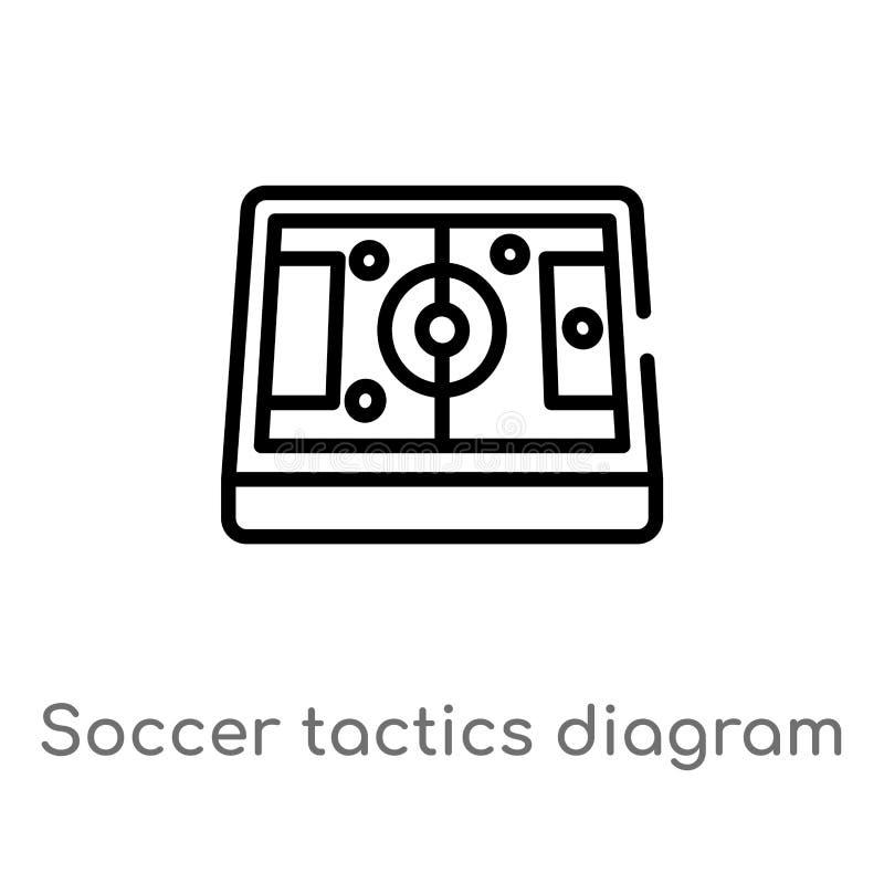 ícone do vetor do diagrama das táticas do futebol do esboço linha simples preta isolada ilustração do elemento do conceito da pro ilustração stock
