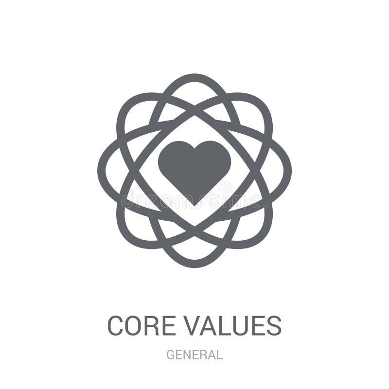 ícone dos valores do núcleo  ilustração do vetor