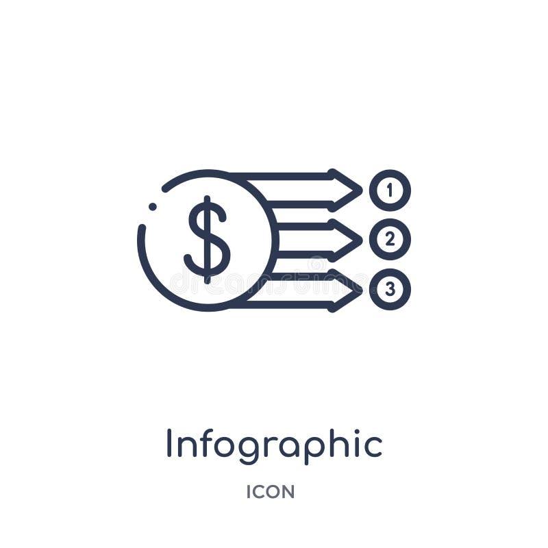 Ícone infographic linear dos elementos da coleção do esboço do negócio Linha fina ícone infographic dos elementos isolado no bran ilustração stock