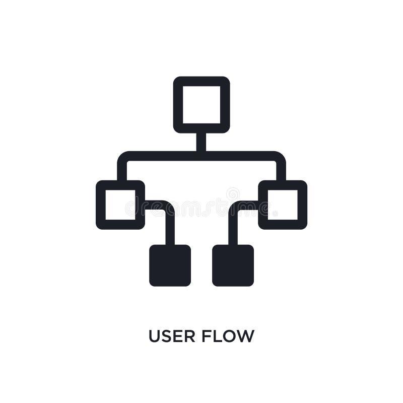 ícone isolado fluxo do usuário ilustração simples do elemento dos ícones do conceito da tecnologia projeto editável do símbolo do ilustração do vetor