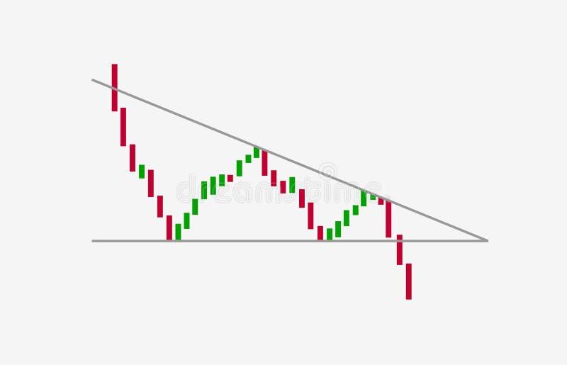 Ícone liso de descida das fugas bearish do triângulo Estoque do vetor e gráfico da troca do cryptocurrency, analítica dos estrang ilustração do vetor