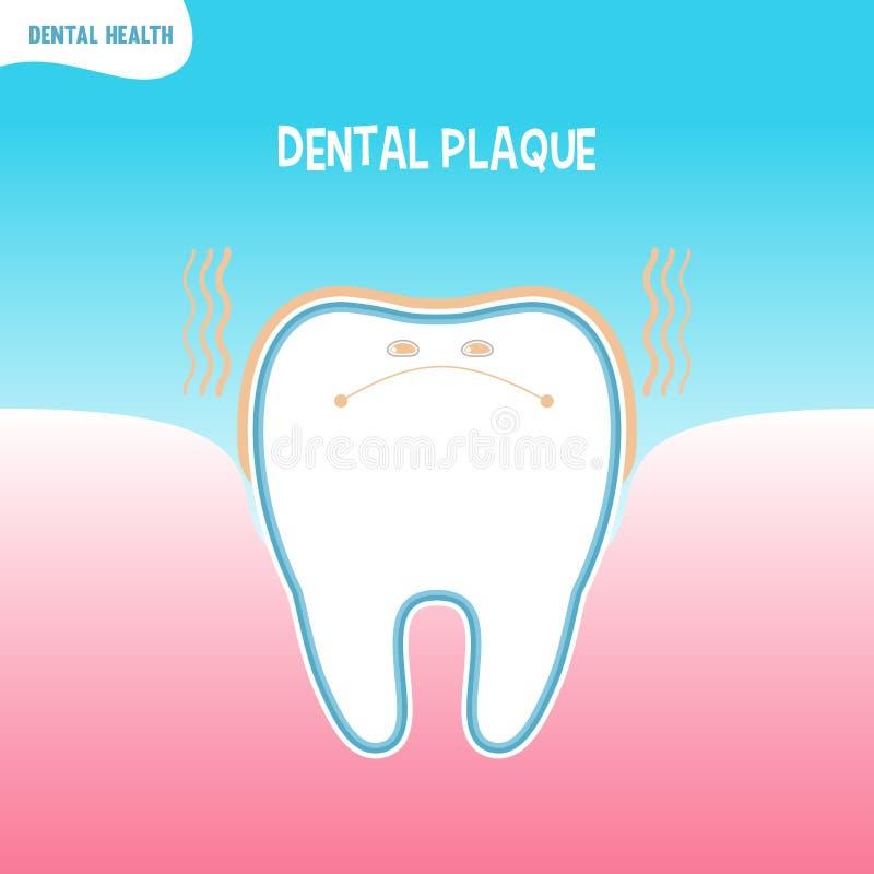 Ícone mau do dente dos desenhos animados com chapa dental ilustração royalty free