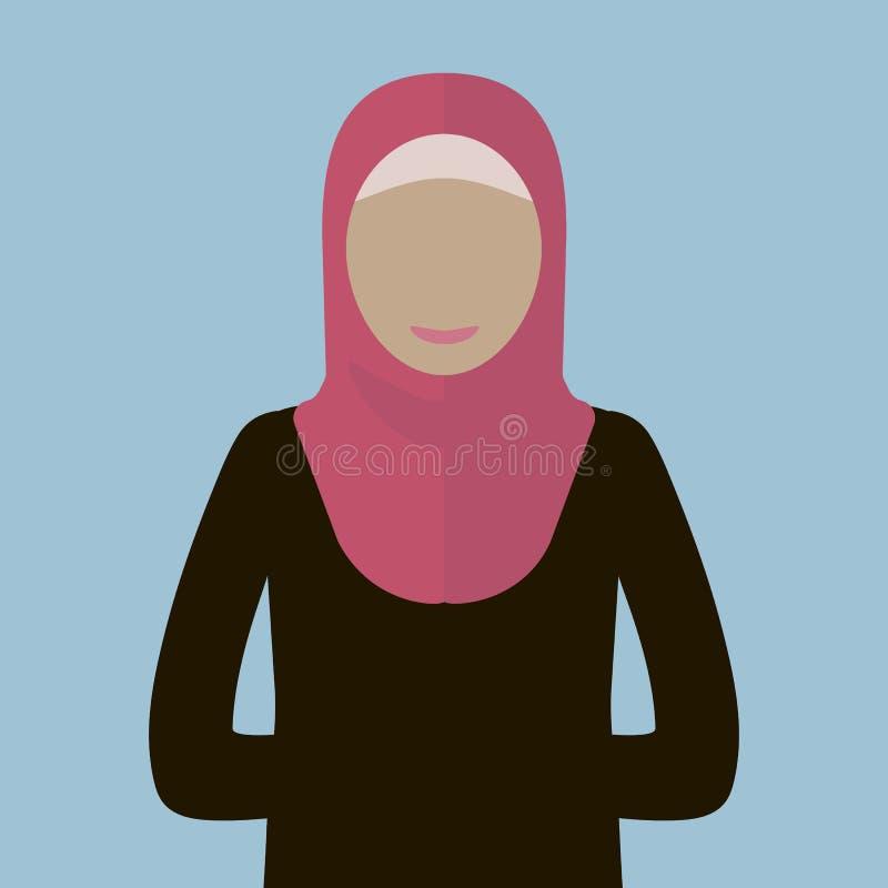Ícone muçulmano da mulher ilustração do vetor