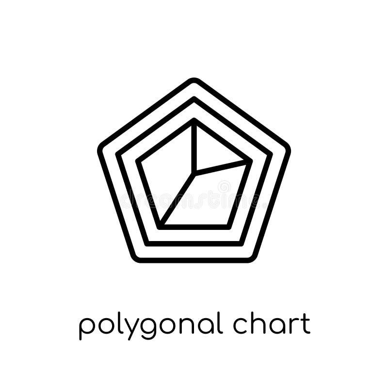 Ícone poligonal da carta Vetor linear liso moderno na moda poligonal ilustração do vetor