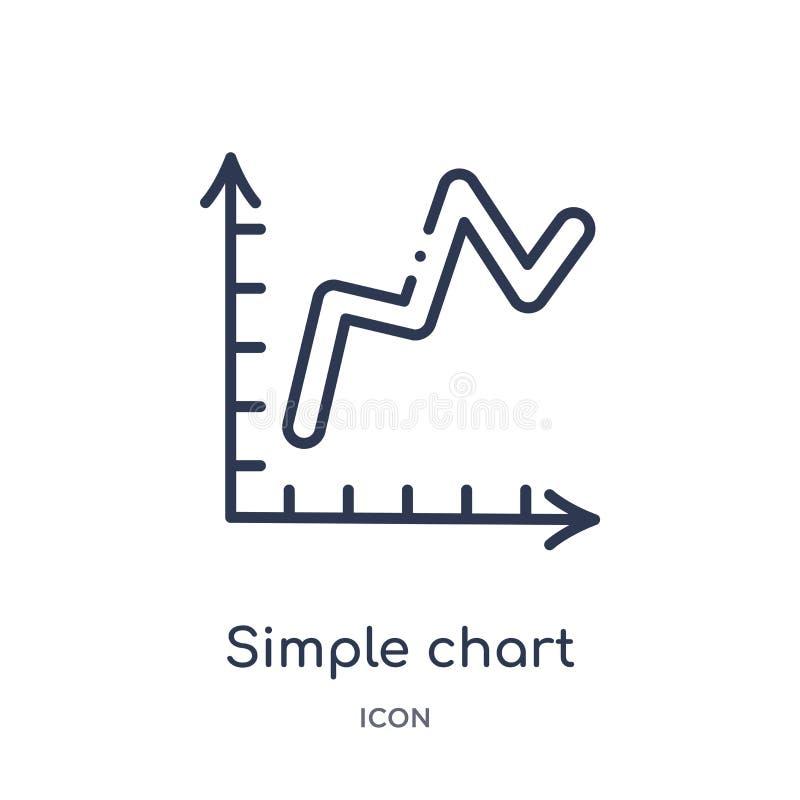 ícone simples da relação da carta da coleção do esboço da interface de usuário Linha fina ícone simples da relação da carta isola ilustração royalty free