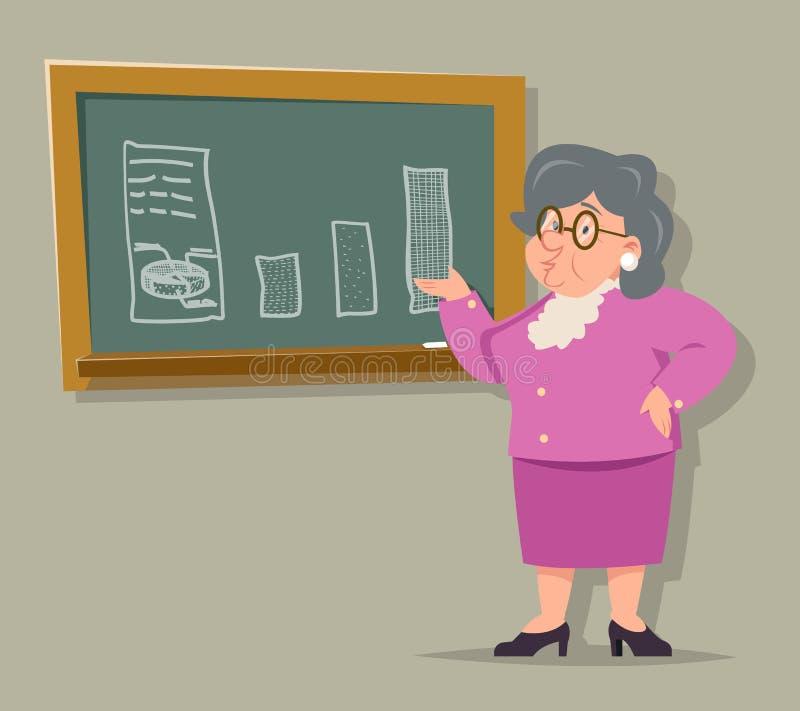 Ícone velho de Granny Character Adult do professor fêmea do quadro-negro da educação isolado ilustração royalty free