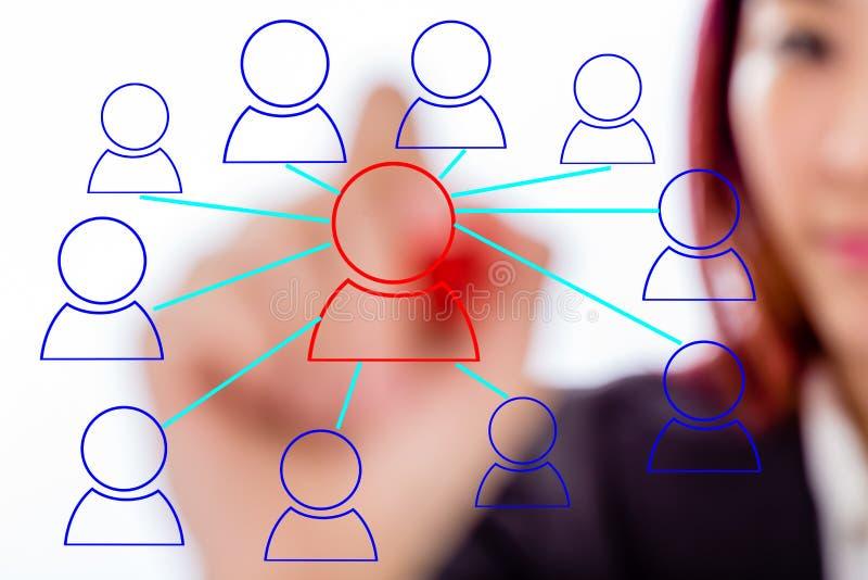 Ícones asiáticos dos trabalhos em rede do desenho da mulher de negócios na placa virtual fotos de stock royalty free