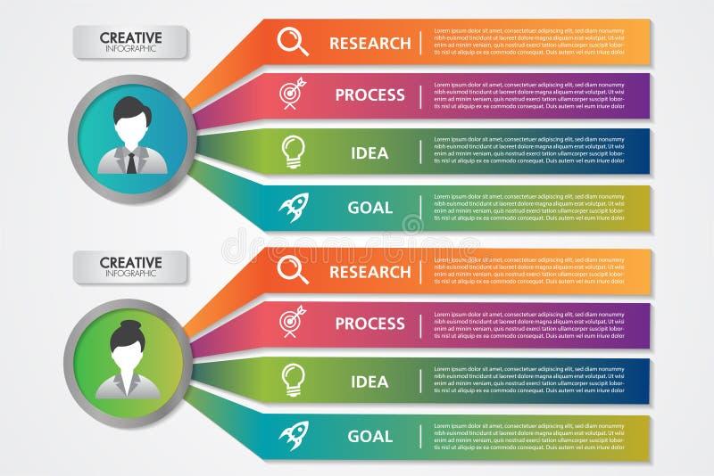 Ícones da mulher e do homem do infographics do processo de negócios 4 etapas ou opções Elementos da estatística do conceito dos p ilustração royalty free