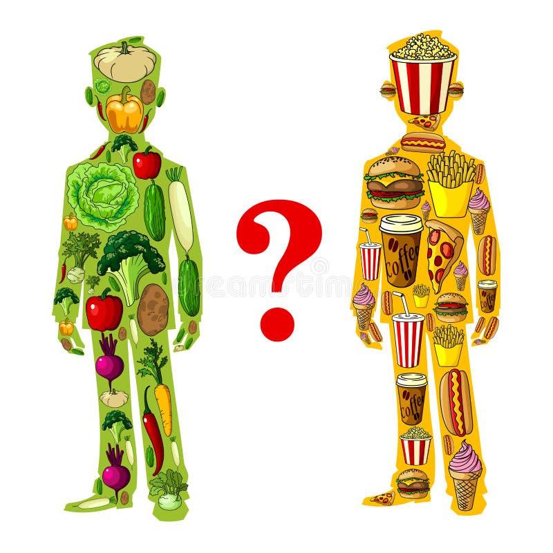 Ícones da nutrição humana da glutonaria ou da dieta ilustração stock
