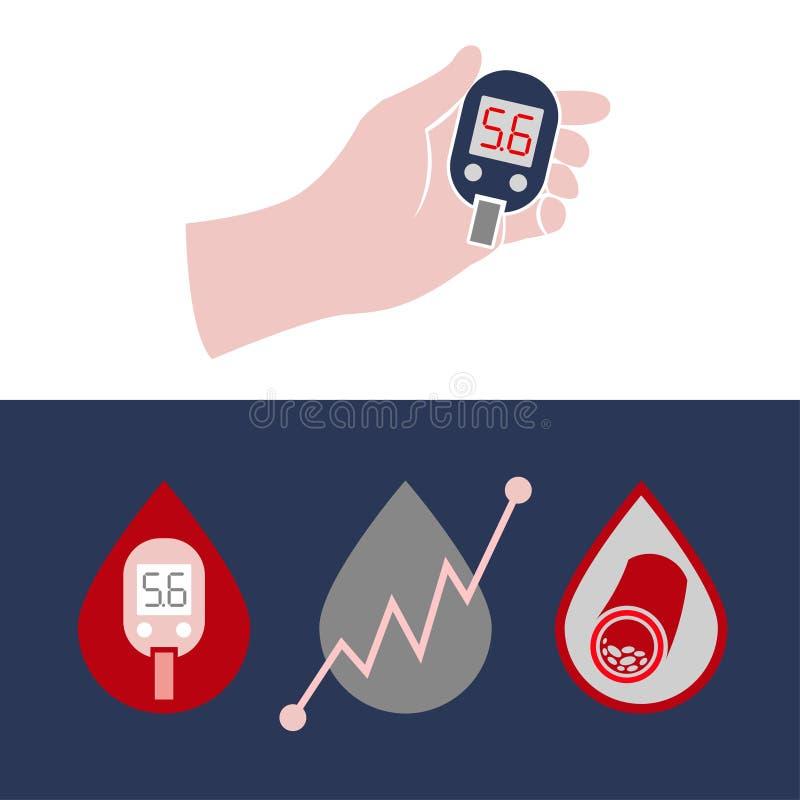 Ícones de Glucometer do diabetes ilustração royalty free