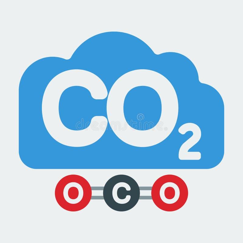 Ícones de uma nuvem do dióxido de carbono CO2 Limpe o ambiente, ecologia ilustração do vetor