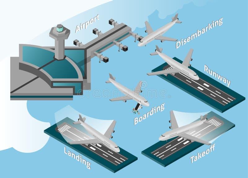 Ícones do aeroporto ajustados ilustração do vetor
