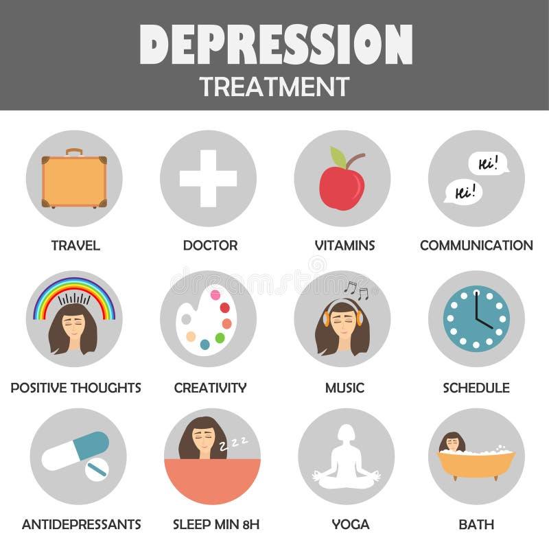 Ícones do tratamento da depressão ilustração royalty free