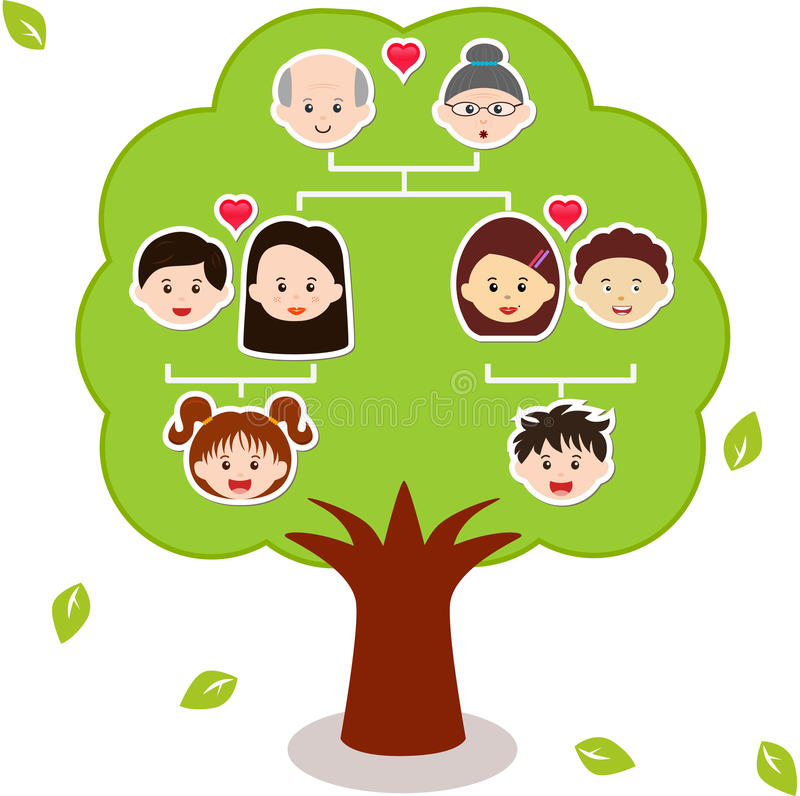 Ícones do vetor: Árvore de família imagem de stock