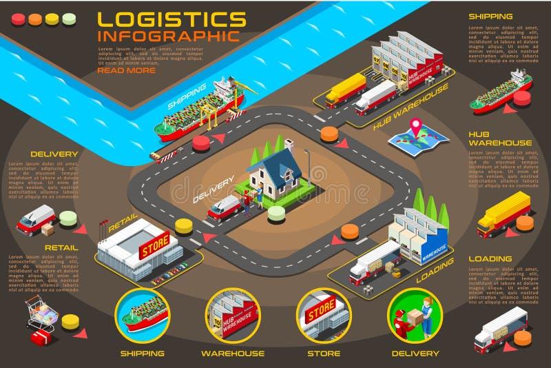 Ícones do vetor de Infographic da logística do comércio de exportação ilustração royalty free